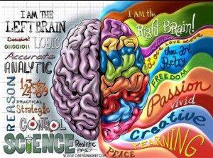 left-right-brain-300x223